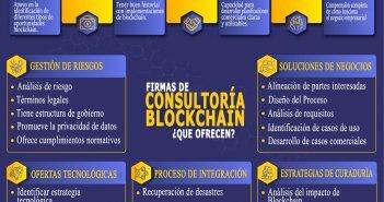 CÓMO ELEGIR UN PROVEEDOR DE CONSULTORÍA DE BLOCKCHAIN