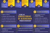 Como Escolher um Vendedor de Consultoria da Blockchain