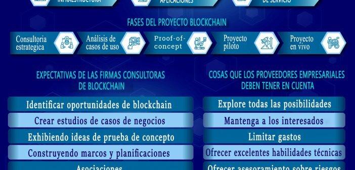 PROVEEDORES DE BLOCKCHAIN EXPLICACIÓN SIMPLE