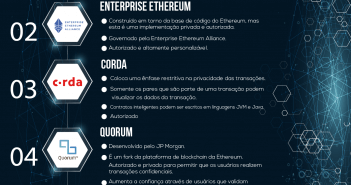 Projetos Blockchain Open Source