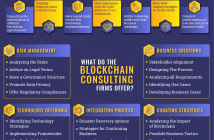 blockchain consulting