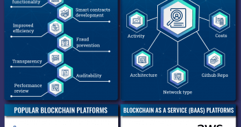 blockchain platforms