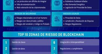 TOP RIESGOS DE TECNOLOGÍA BLOCKCHAIN