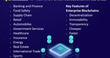 enterprise blockhain use cases