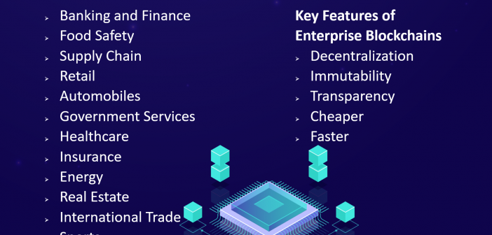 enterprise blockhain use cases