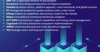 blockchain providers