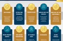 10 Reasons To Get Your Enterprise Blockchain Certification