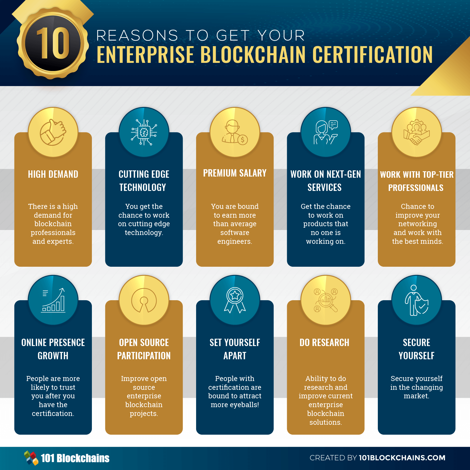 10 Reasons To Get Your Enterprise Blockchain Certification