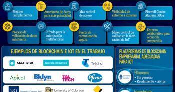 BLOCKCHAIN E INTERNET DE LAS COSAS