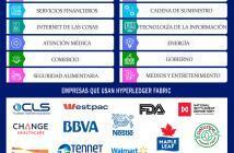 HYPERLEDGER FABRIC CASOS DE USO Y EJEMPLOS