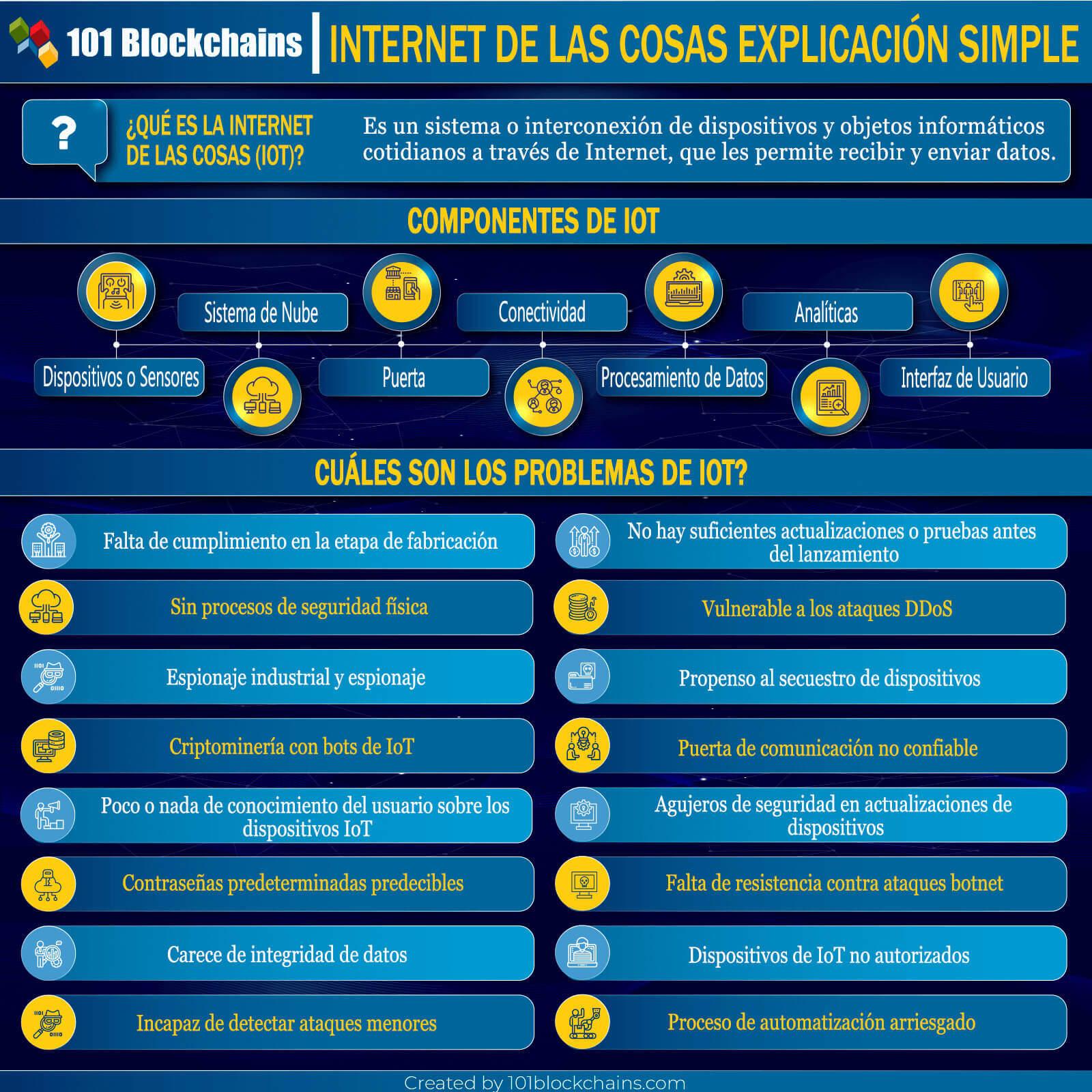 INTERNET DE LAS COSAS EXPLICACION SIMPLE
