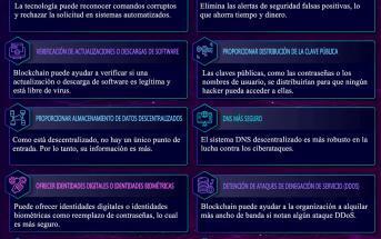 SEGURIDAD BLOCKCHAIN CIBERSEGURIDAD REDEFINIDA
