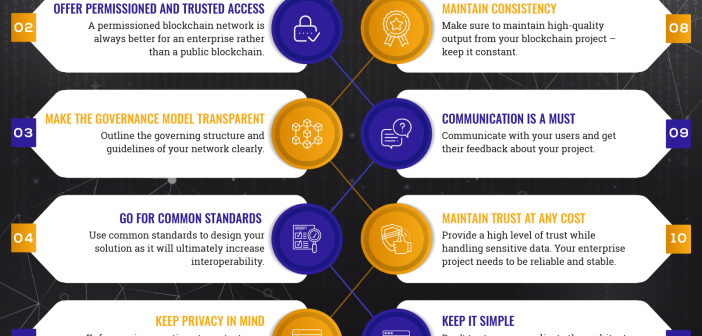 Blockchain principles