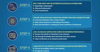 HOW TO LEARN BLOCKCHAIN TECHNOLOGY