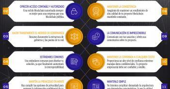 PRINCIPIOS DE BLOCKCHAIN PUNTOS CLAVE PARA TENER EN CUENTA
