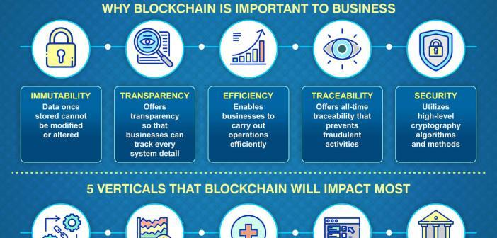 Why Blockchain is important