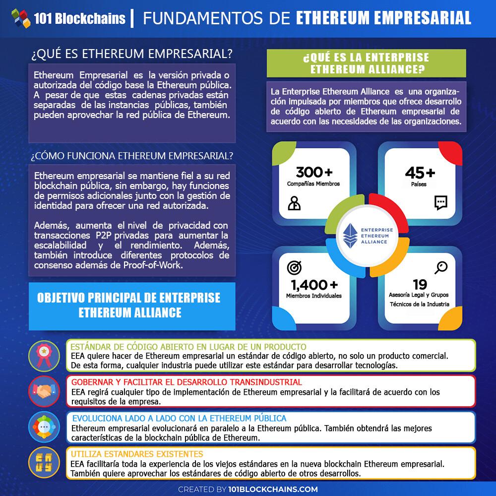FUNDAMENTOS DE ETHEREUM EMPRESARIAL