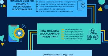 How to build a blockchain app