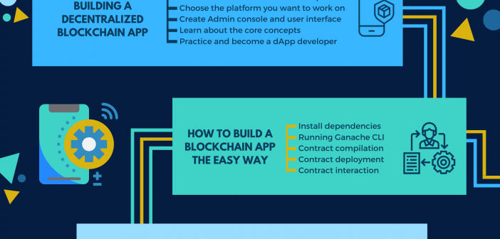 How to build a blockchain app