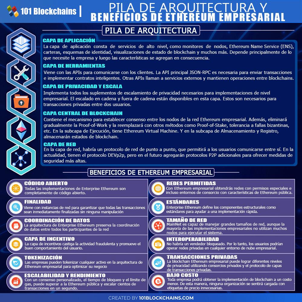 PILA DE ARQUITECTURA Y BENEFICIOS DE ETHEREUM EMPRESARIAL