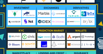 Top Defi Projects