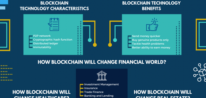 blockchain change the world
