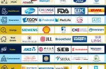 companies using blockchain technology
