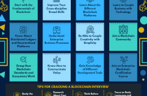 How to prepare for a blockchain interview
