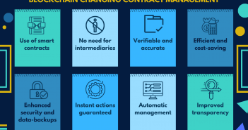 contract management soltuion cms and blockchain
