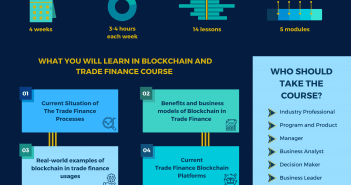 Blockchain and trade finance Course