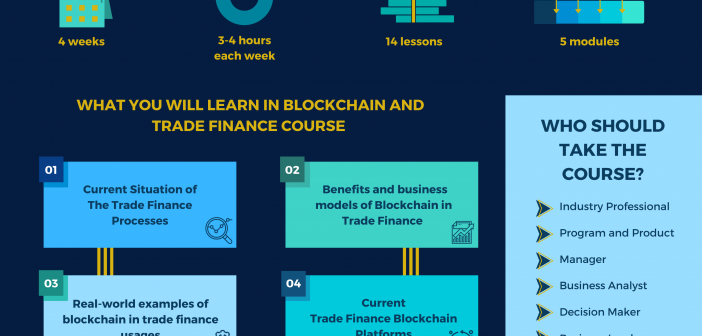 Blockchain and trade finance Course