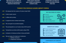 CORDA INTERVIEW
