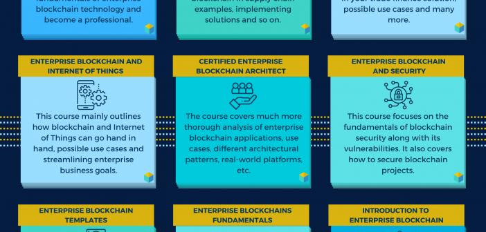 Courses On Blockchain