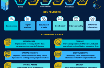 Corda Use Cases