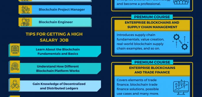 blockchain job salary
