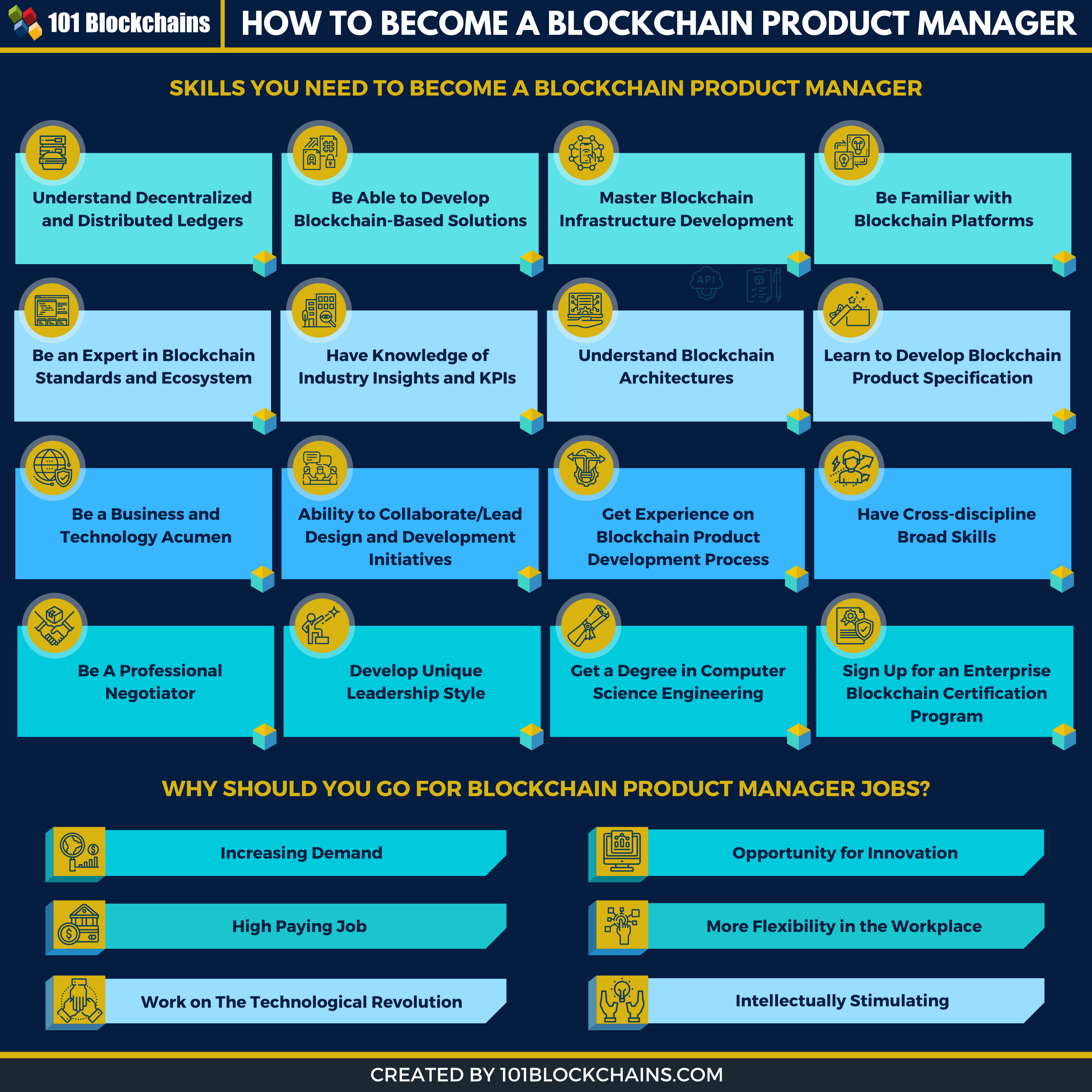 blockchain product manager jobs