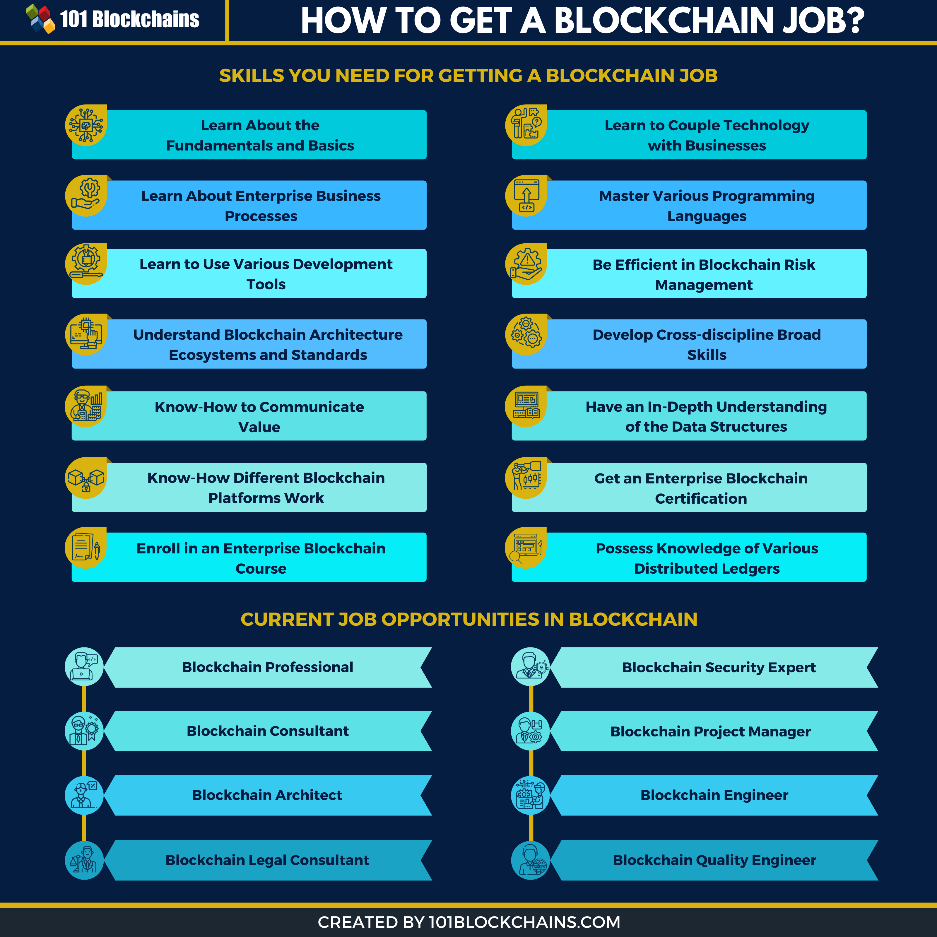 how to get a blockchain job