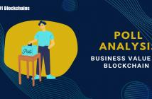 poll analysis telefónica 2020