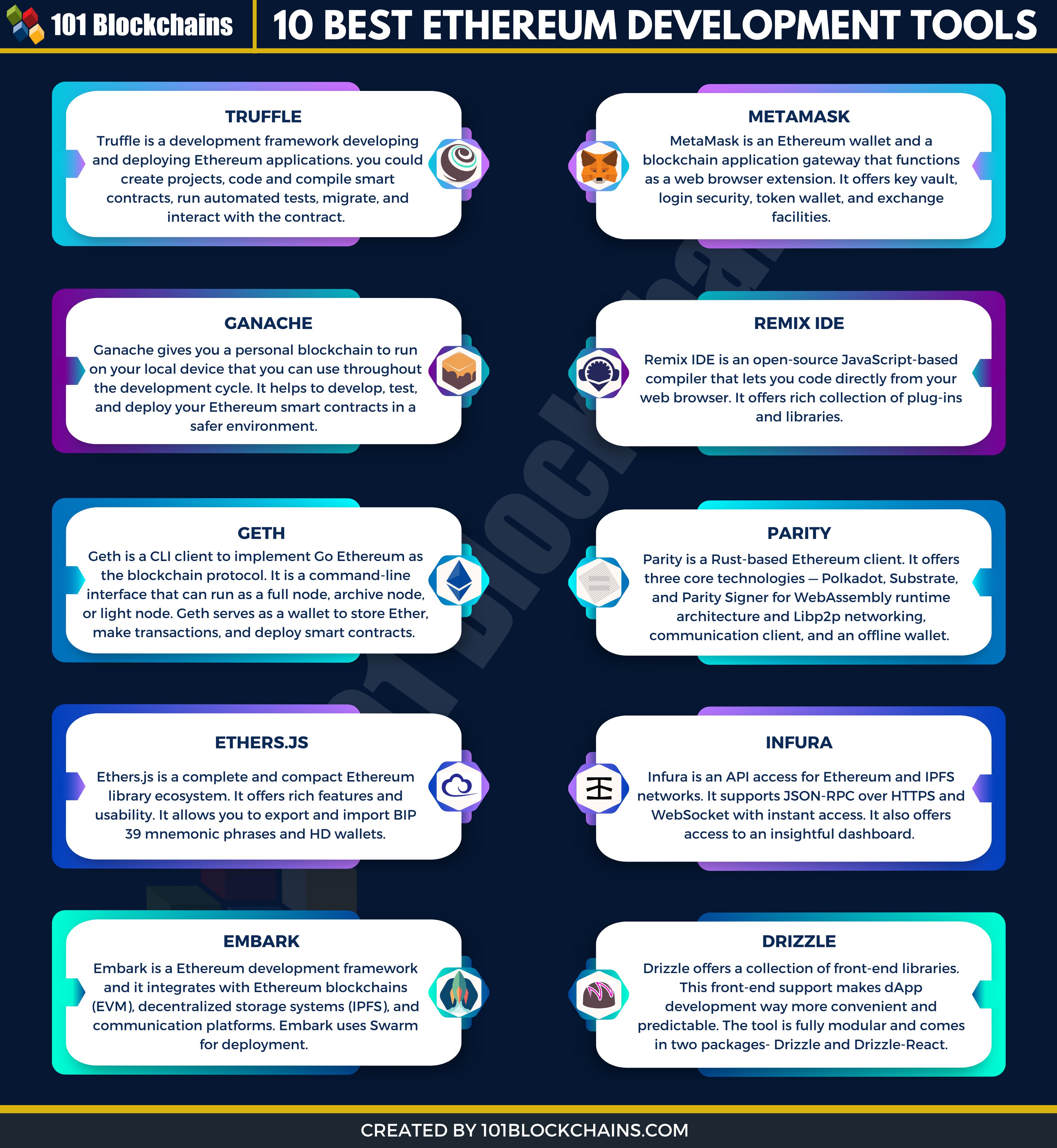10 best ethereum development tools